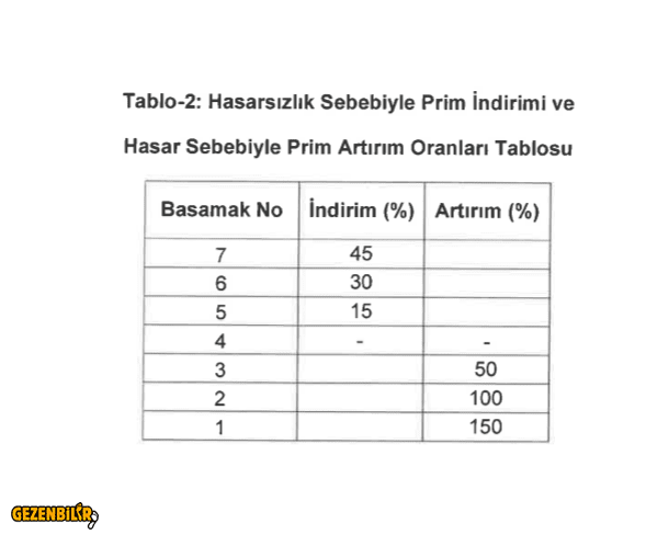 Tablo 2.PNG